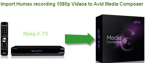 Encode Humax recording 1080p TS to Avid Media Composer  Import-humax-recorded-1080p-videos-to-avid-for-editing-on-mac